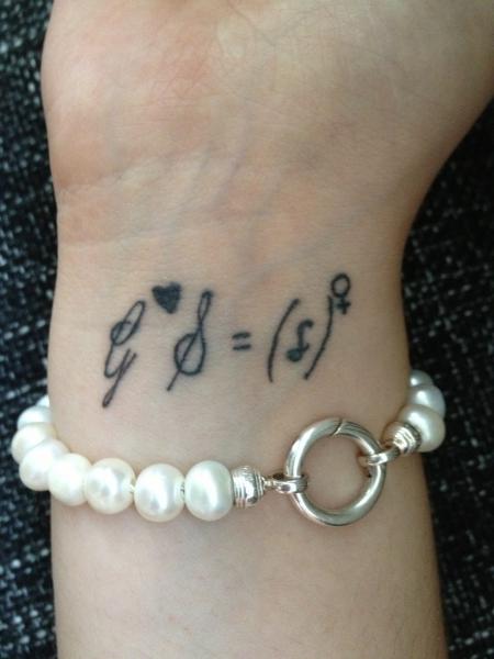 Mein Tattoo am Handgelenk
