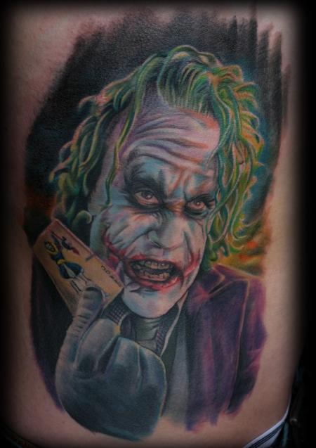 Joker Bewertung